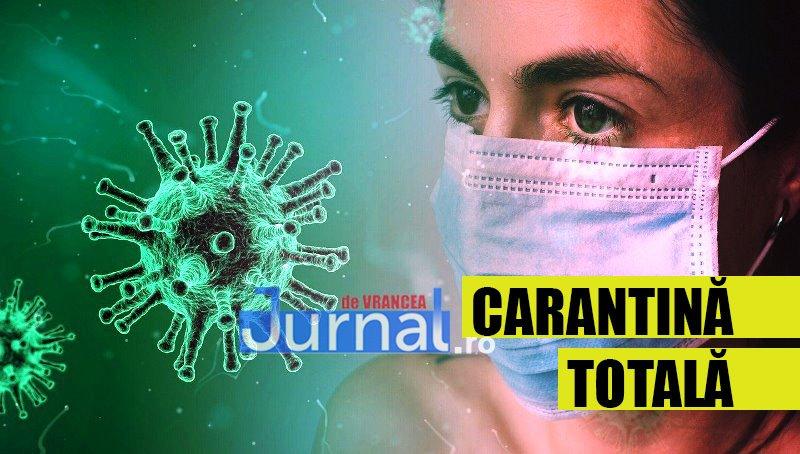 România a intrat în carantină totală   La nivel național: 13 decese, 906 cazuri pozitive, 6.106 în carantină, 96.055 izolare la domiciliu