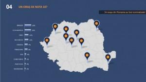 Sibiul, pe locul 3 într-un sondaj realizat de Banca Mondială