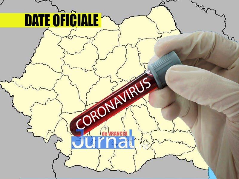 Coronavirus în Vrancea: județul nostru este pe locul II la cazurile pe mia de locuitori