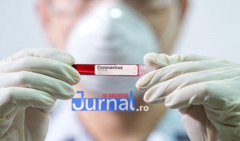 Coronavirus Vrancea: 32 de persoane confirmate pozitiv în ultimele 24 de ore